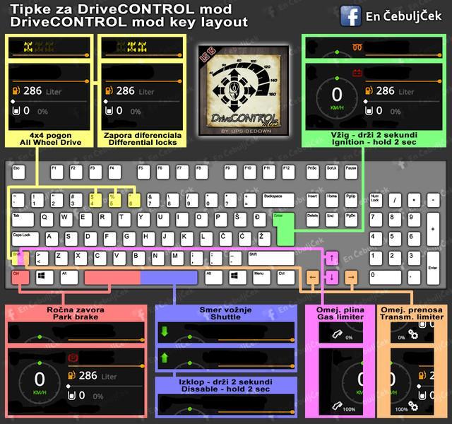 Drive Control V 3 91 187 Gamesmods Net Fs17 Cnc Fs15