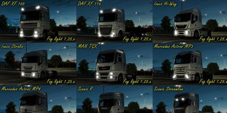 Fog Light for all Trucks by scs