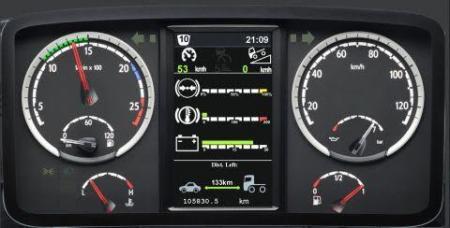 Telemetry Dashboard for Scania G & R & T v 08
