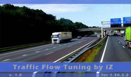Traffic Flow Tuning by iZ v.1.0